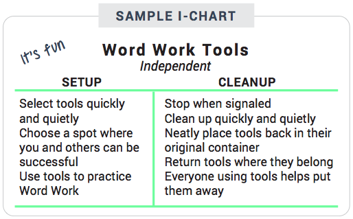 Word work tools I-Chart