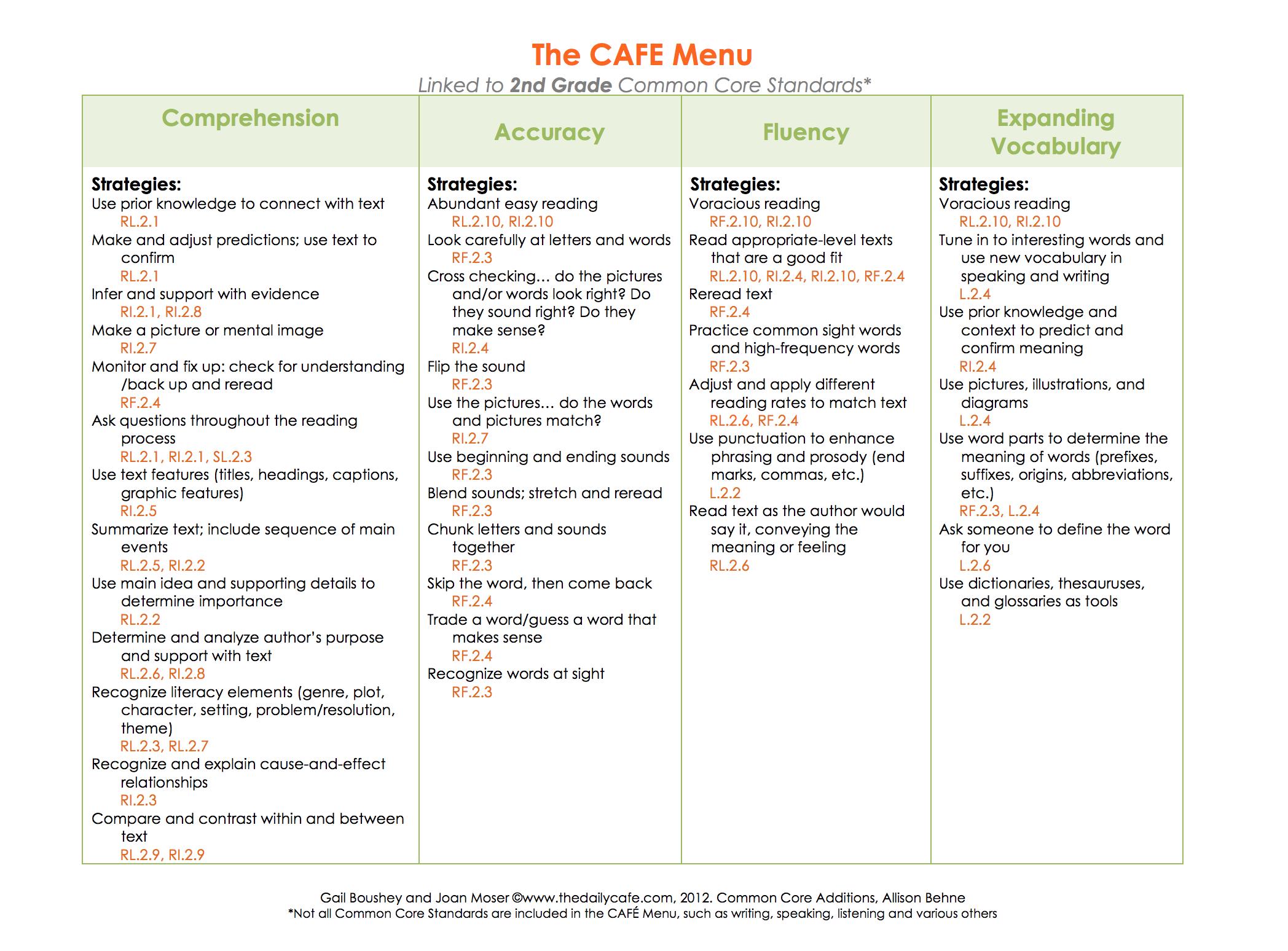 Common Core Alignment–2nd-Grade CAFE Menu | TheDailyCAFE.com