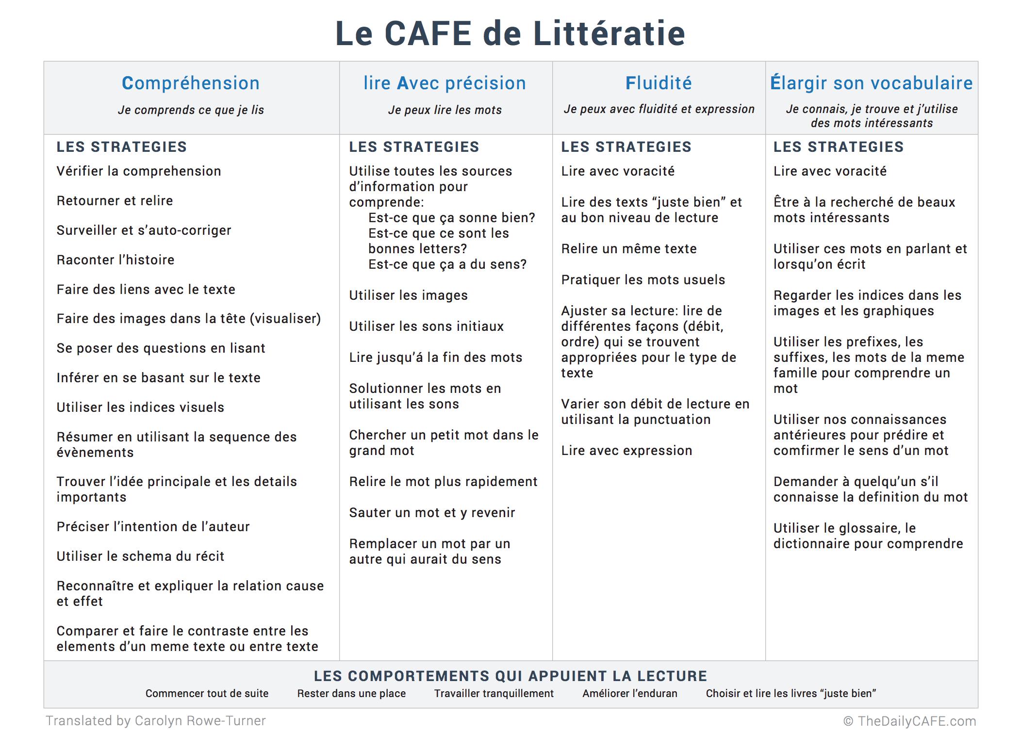 le cafe de littératie–french cafe menu | thedailycafe