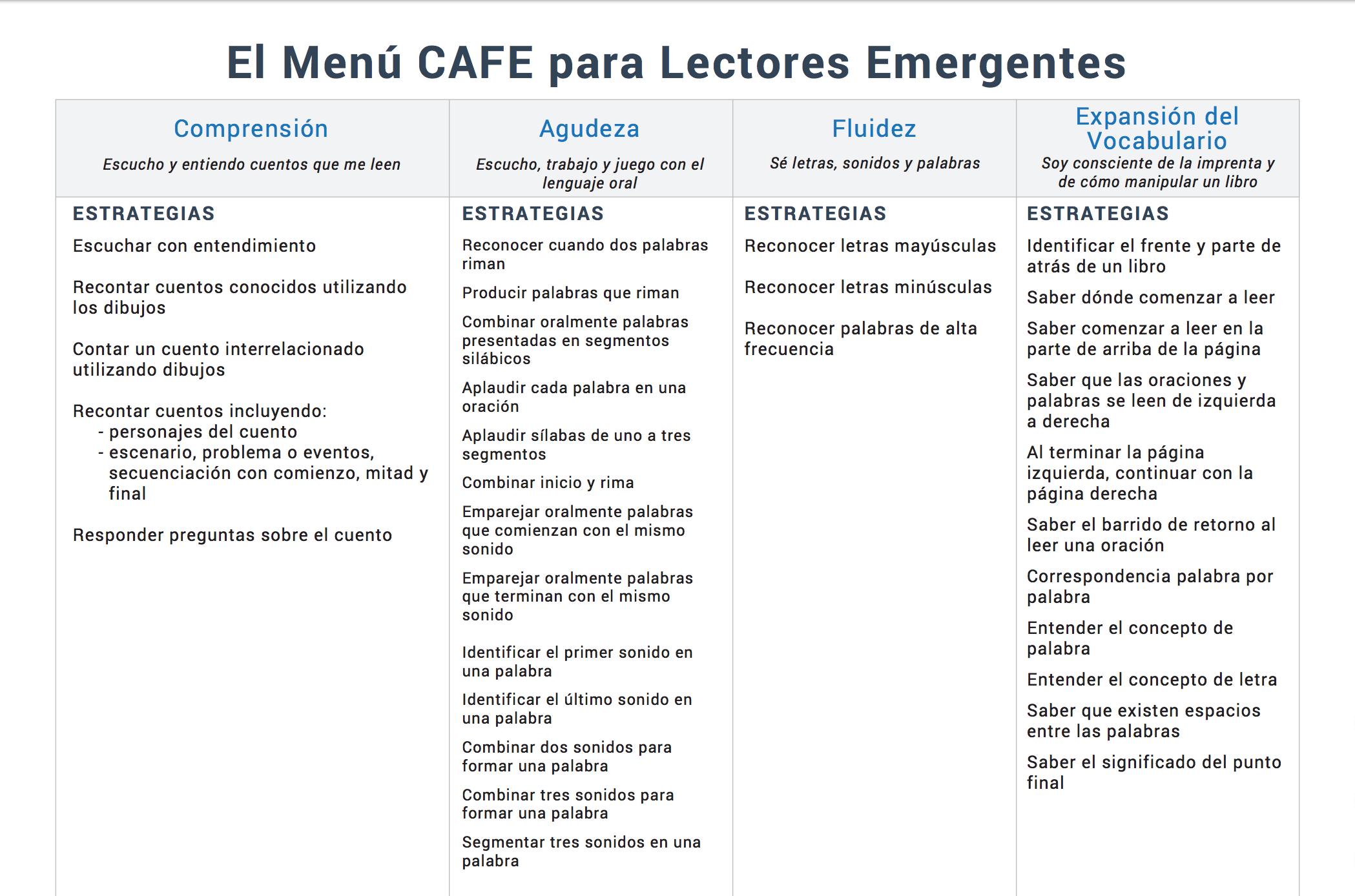 Cafe Menu For Emergent Readers