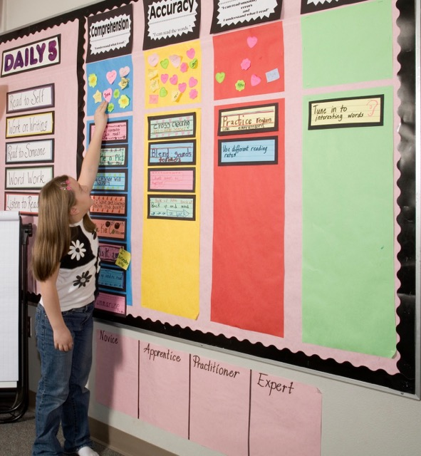 Adjusting Student Goals Based On Current Assessments Thedailycafe Com California assessment of student our main goal in the assessment department is to provide our students with positive testing experiences. the daily cafe