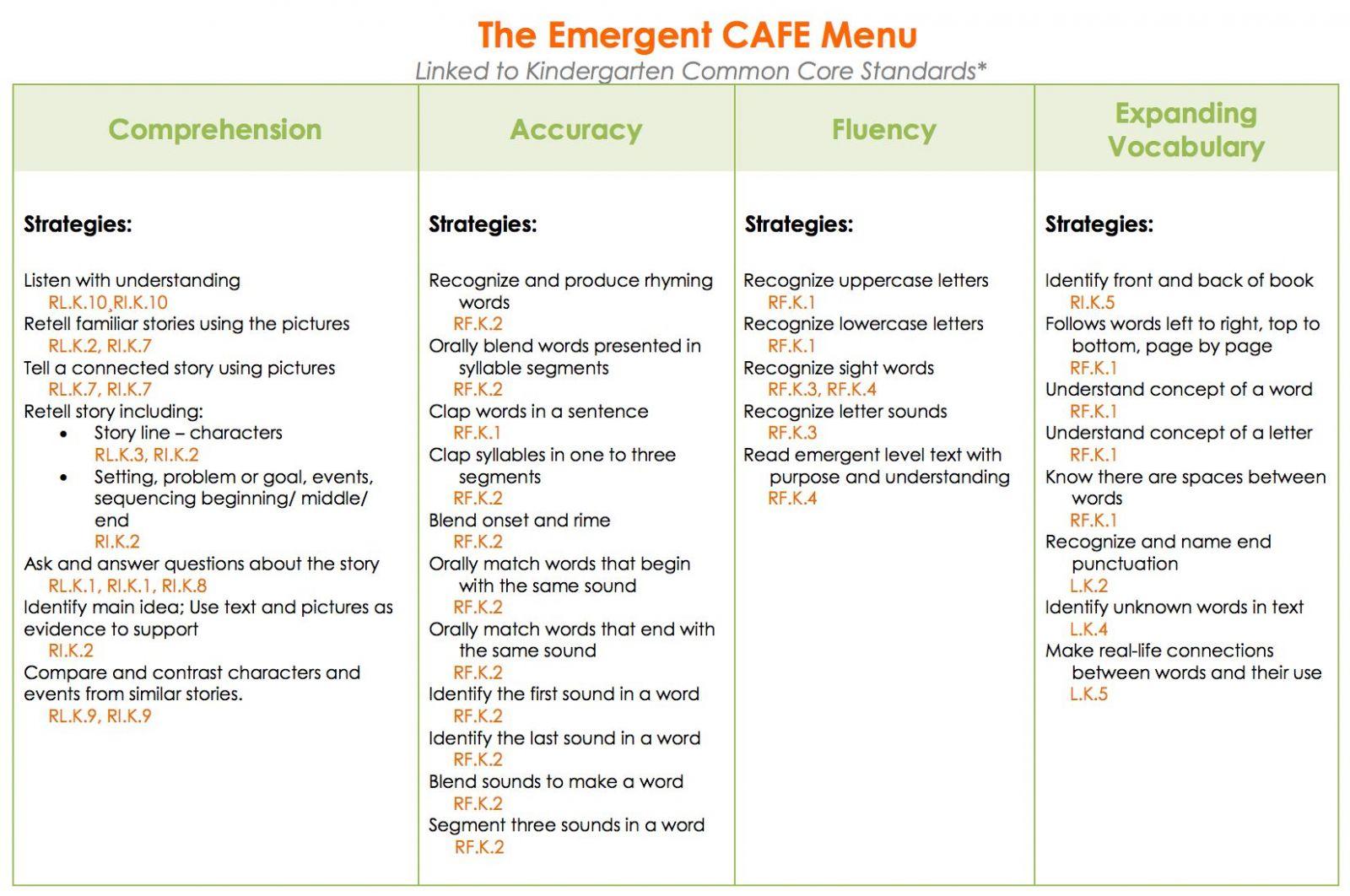 Emergent CAFE Menu Aligned to Common Core | TheDailyCAFE com
