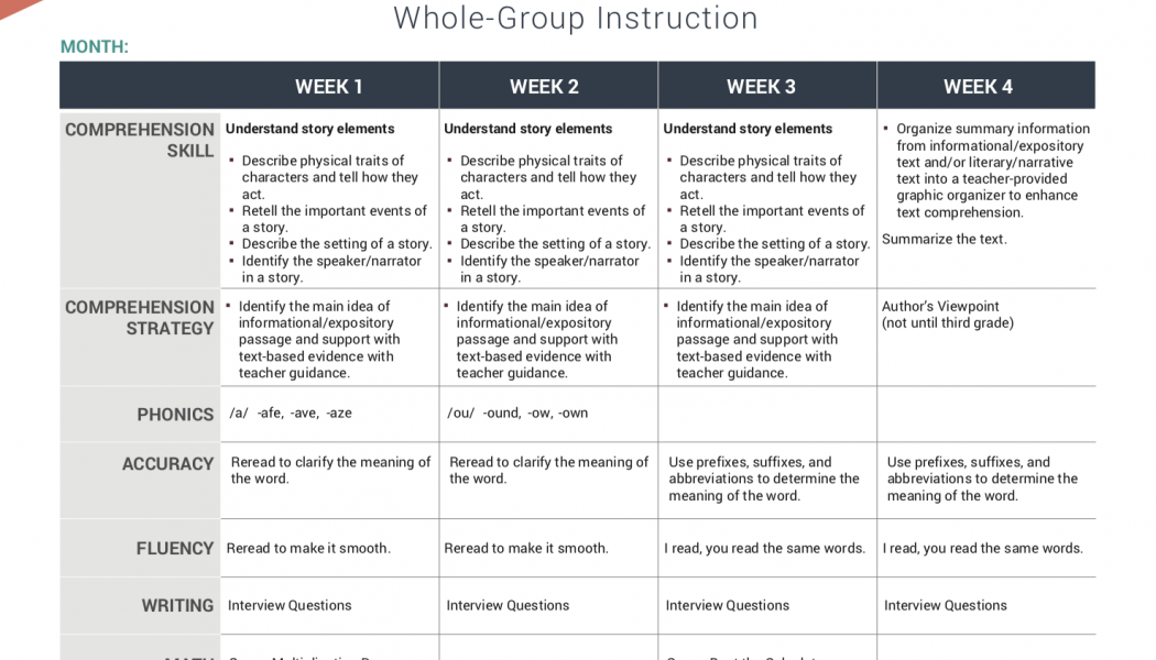 Planning For Instruction—Curriculum Calendar | TheDailyCAFE com