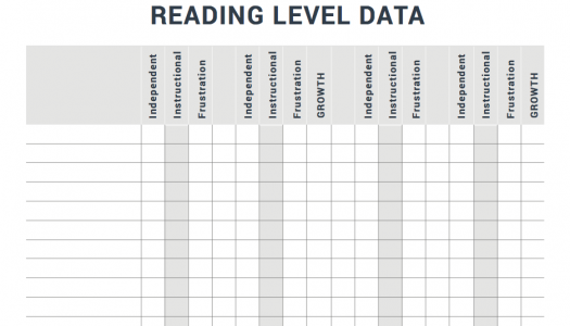 Regarding Reading Levels Thedailycafe