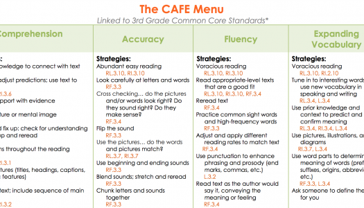 Common Core And Cafe Alignment Thedailycafecom