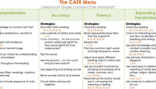 photo relating to 5th Grade Common Core Standards Printable identify Well-known Main and Restaurant Alignment